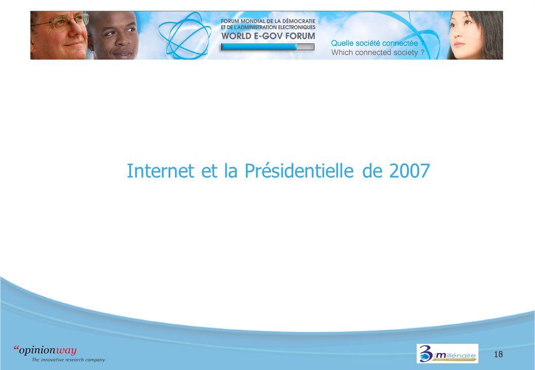 18 Internet et la Présidentielle de 2007