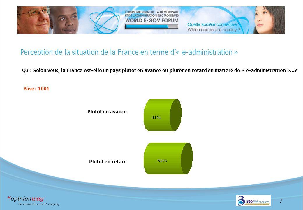7 Perception de la situation de la France en terme d« e-administration » Q3 : Selon vous, la France est-elle un pays plutôt en avance ou plutôt en ret