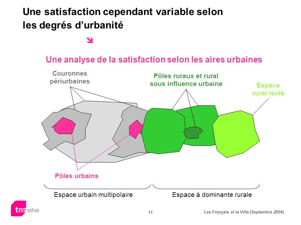 Les Français et la Ville (Septembre 2004) 11 Couronnes périurbaines Une satisfaction cependant variable selon les degrés durbanité Une analyse de la s