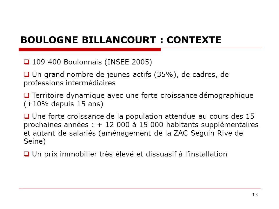 13 BOULOGNE BILLANCOURT : CONTEXTE 109 400 Boulonnais (INSEE 2005) Un grand nombre de jeunes actifs (35%), de cadres, de professions intermédiaires Te