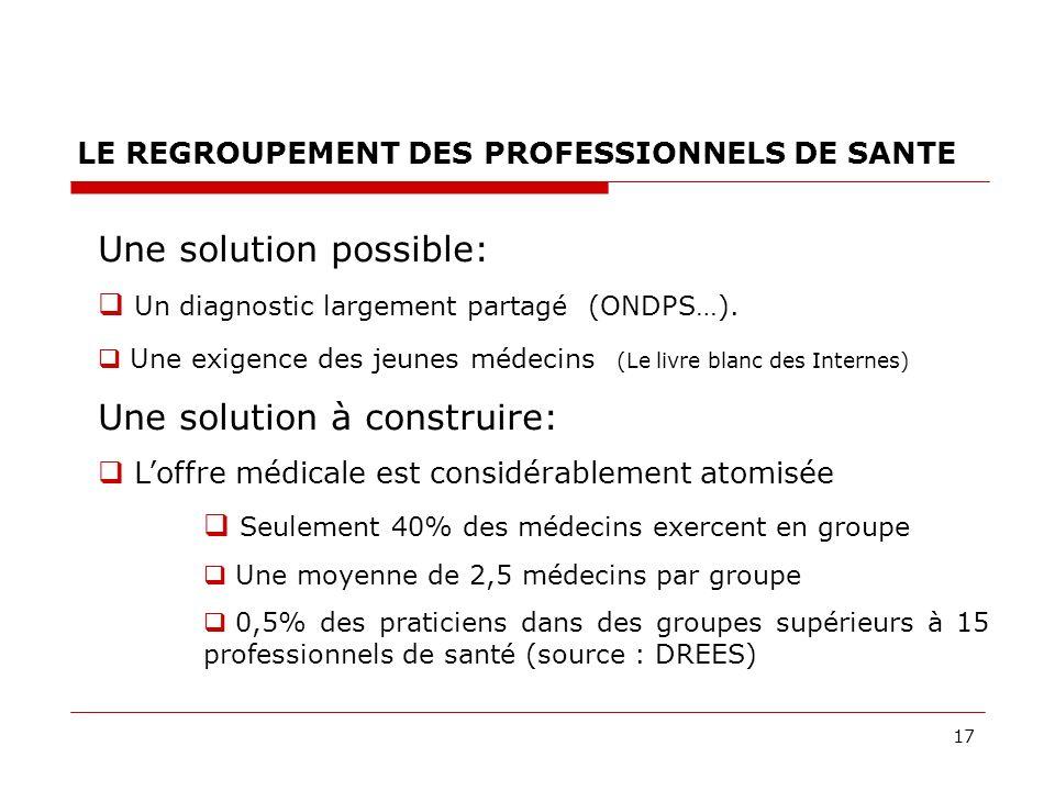 17 LE REGROUPEMENT DES PROFESSIONNELS DE SANTE Une solution possible: Un diagnostic largement partagé (ONDPS…).