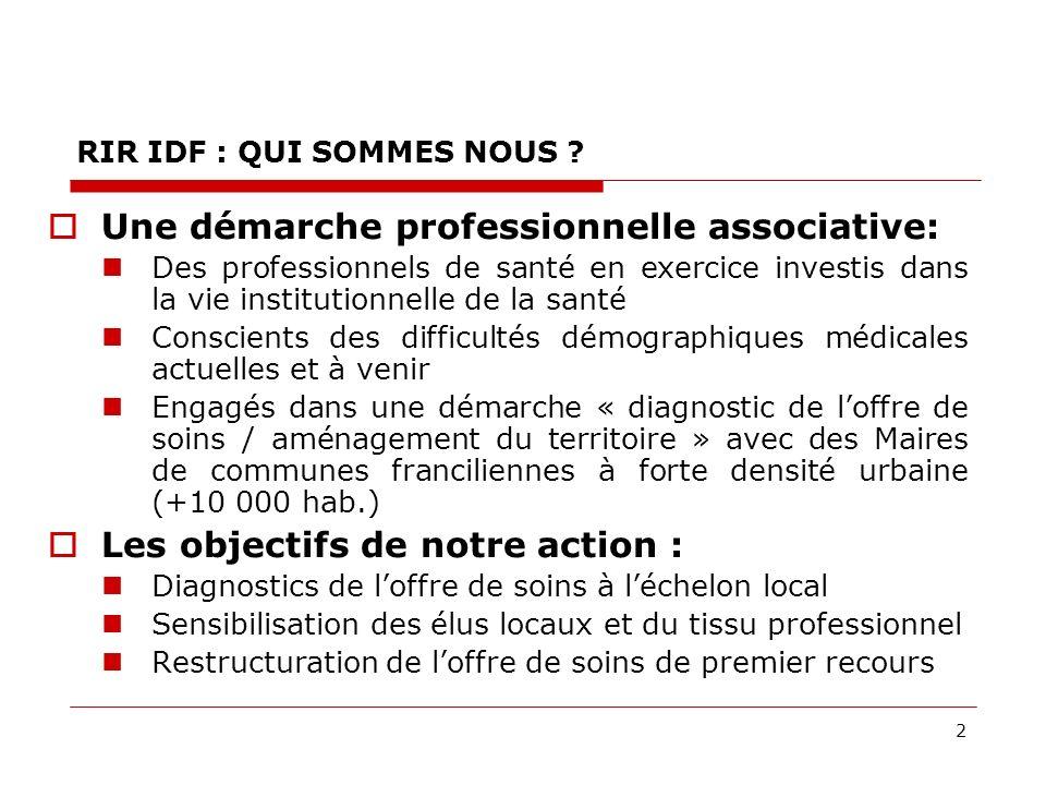 2 RIR IDF : QUI SOMMES NOUS ? Une démarche professionnelle associative: Des professionnels de santé en exercice investis dans la vie institutionnelle