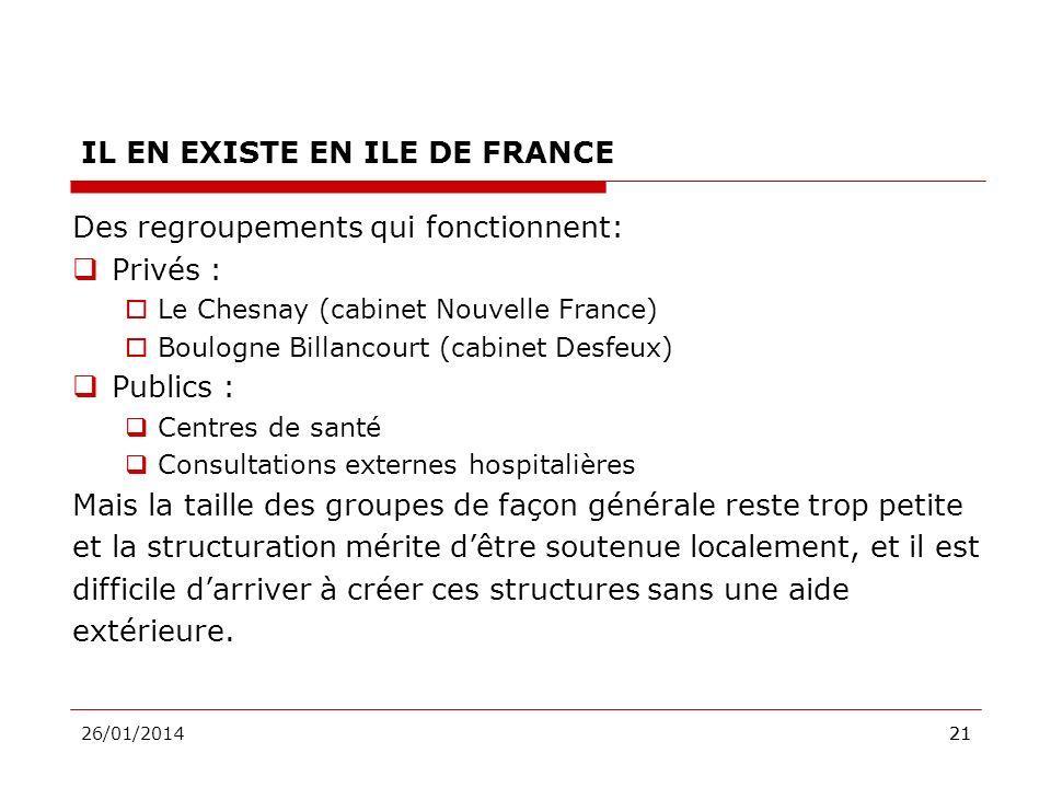 2126/01/201421 Des regroupements qui fonctionnent: Privés : Le Chesnay (cabinet Nouvelle France) Boulogne Billancourt (cabinet Desfeux) Publics : Cent