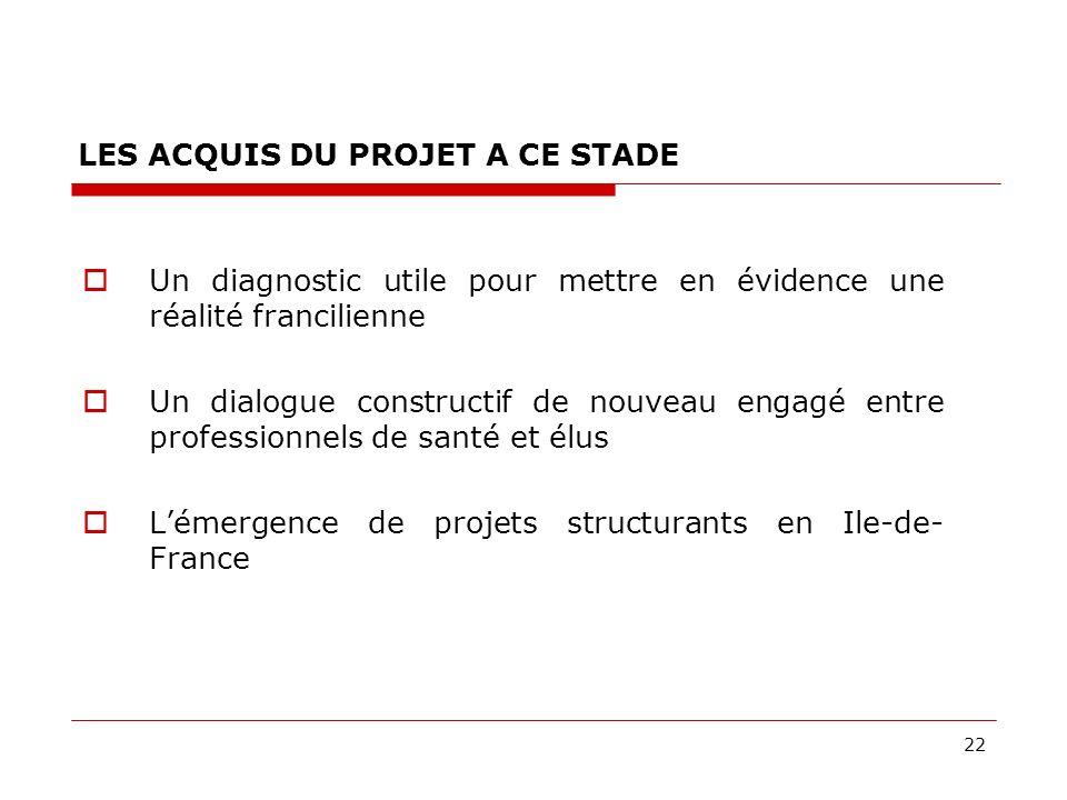 22 LES ACQUIS DU PROJET A CE STADE Un diagnostic utile pour mettre en évidence une réalité francilienne Un dialogue constructif de nouveau engagé entre professionnels de santé et élus Lémergence de projets structurants en Ile-de- France