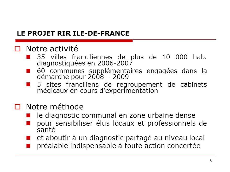 8 LE PROJET RIR ILE-DE-FRANCE Notre activité 35 villes franciliennes de plus de 10 000 hab. diagnostiquées en 2006-2007 60 communes supplémentaires en
