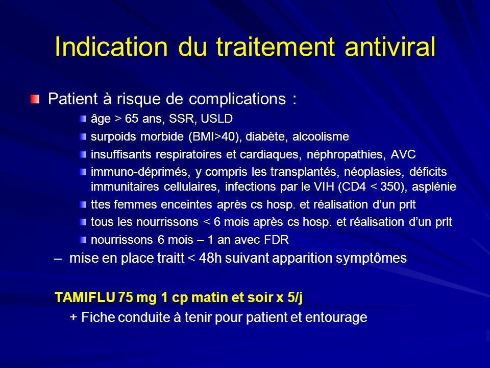 Indication du traitement antiviral Patient à risque de complications : âge > 65 ans, SSR, USLD surpoids morbide (BMI>40), diabète, alcoolisme insuffisants respiratoires et cardiaques, néphropathies, AVC immuno-déprimés, y compris les transplantés, néoplasies, déficits immunitaires cellulaires, infections par le VIH (CD4 < 350), asplénie ttes femmes enceintes après cs hosp.