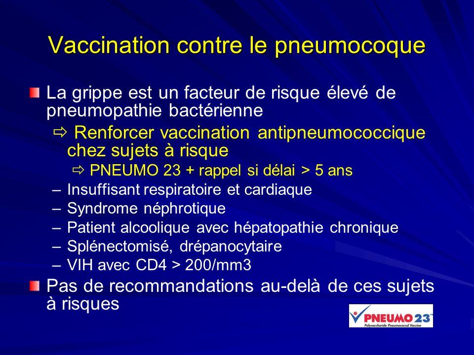 Vaccination contre le pneumocoque La grippe est un facteur de risque élevé de pneumopathie bactérienne Renforcer vaccination antipneumococcique chez sujets à risque PNEUMO 23 + rappel si délai > 5 ans –Insuffisant respiratoire et cardiaque –Syndrome néphrotique –Patient alcoolique avec hépatopathie chronique –Splénectomisé, drépanocytaire –VIH avec CD4 > 200/mm3 Pas de recommandations au-delà de ces sujets à risques