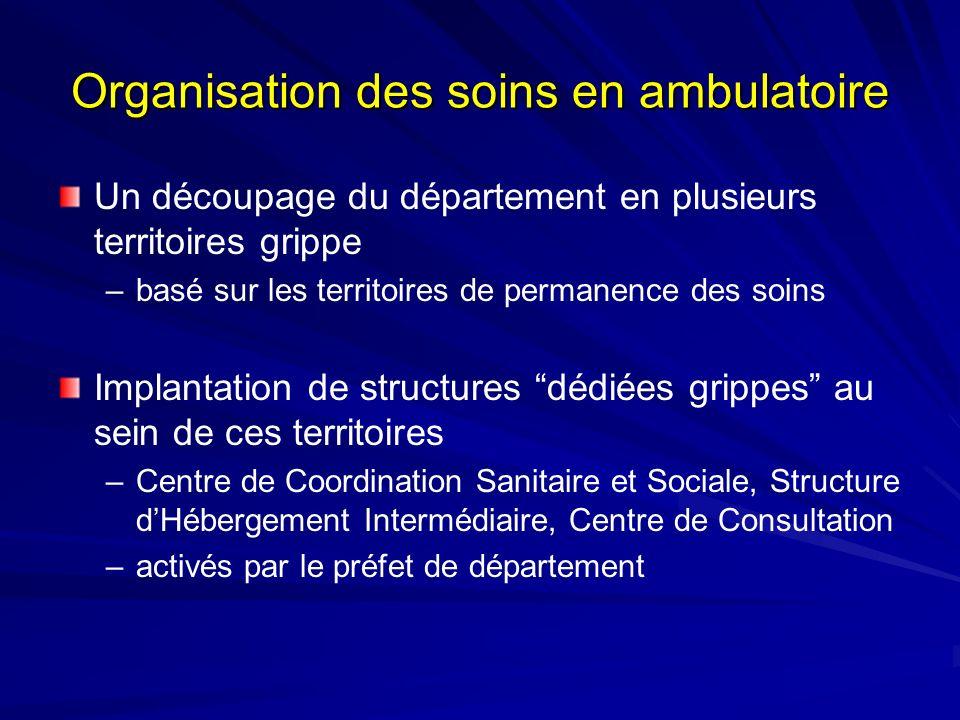 Organisation des soins en ambulatoire Un découpage du département en plusieurs territoires grippe –basé sur les territoires de permanence des soins Im