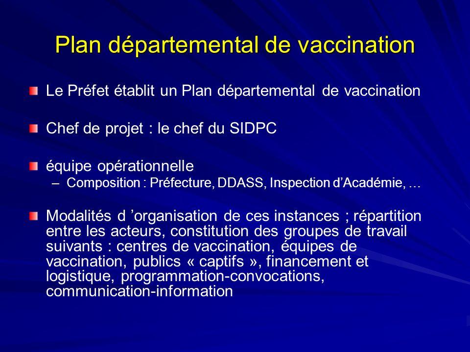 Plan départemental de vaccination Le Préfet établit un Plan départemental de vaccination Chef de projet : le chef du SIDPC équipe opérationnelle –Comp