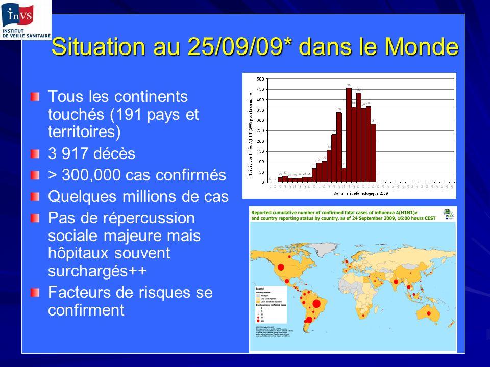 Situation au 25/09/09* dans le Monde Situation au 25/09/09* dans le Monde Tous les continents touchés (191 pays et territoires) 3 917 décès > 300,000