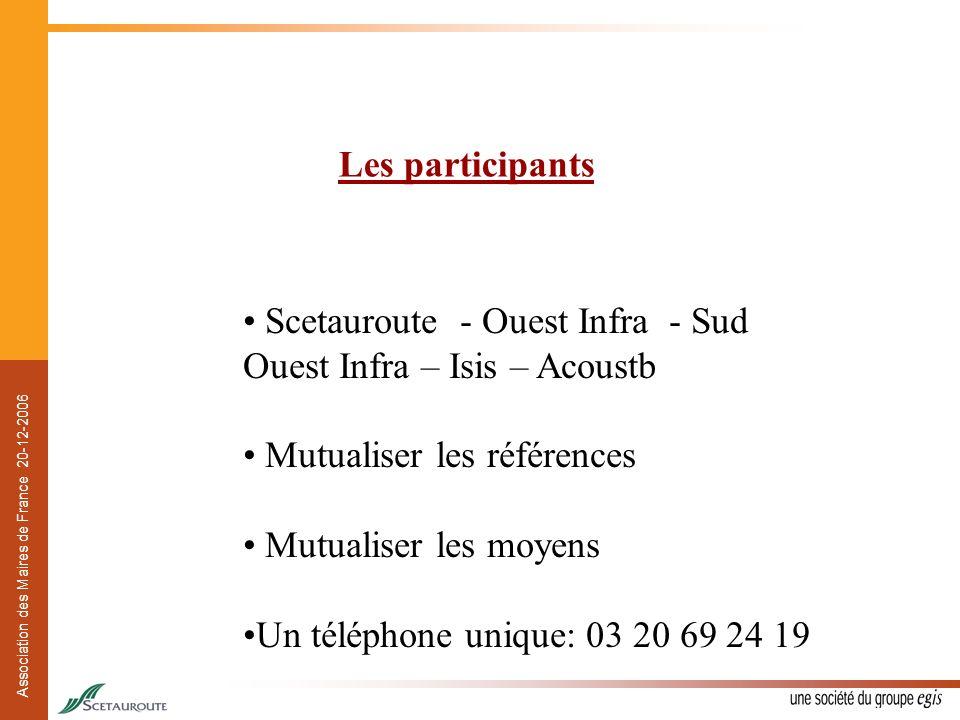 Association des Maires de France 20-12-2006 Scetauroute - Ouest Infra - Sud Ouest Infra – Isis – Acoustb Mutualiser les références Mutualiser les moye