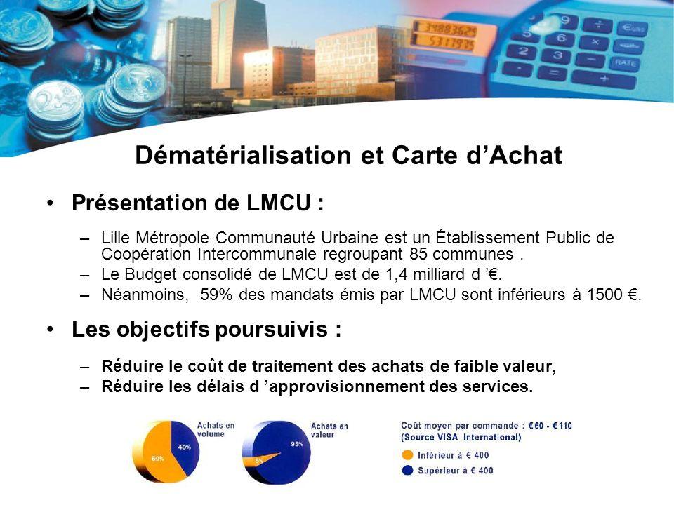 Dématérialisation et Carte dAchat Présentation de LMCU : –Lille Métropole Communauté Urbaine est un Établissement Public de Coopération Intercommunale