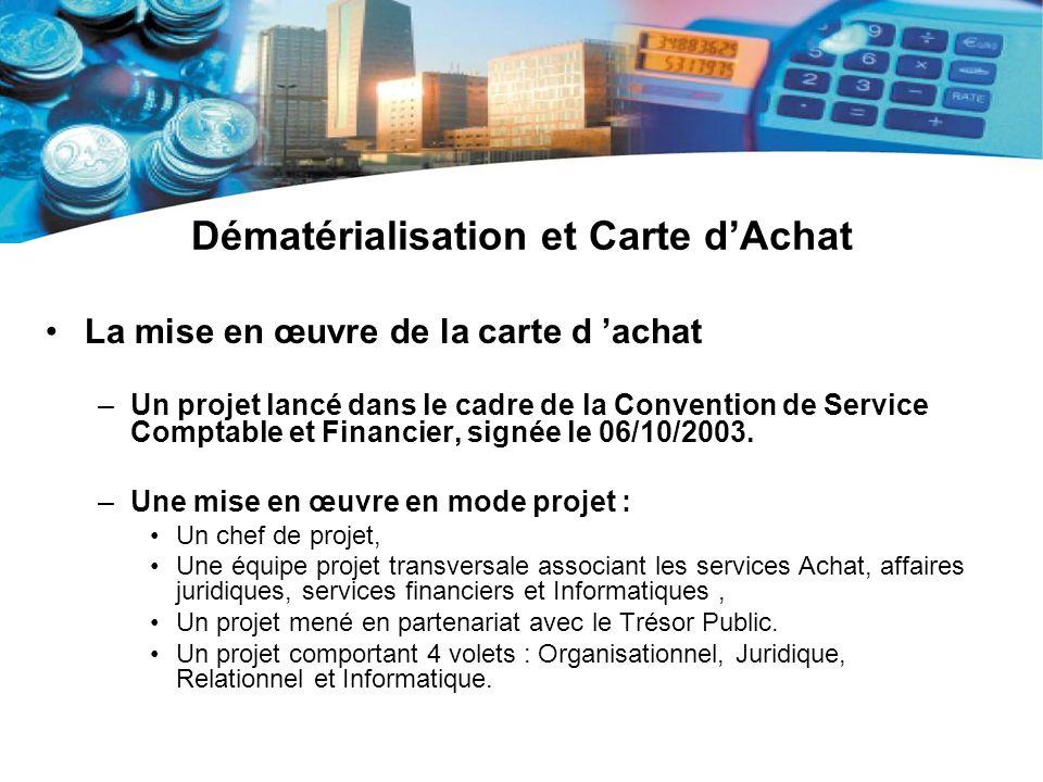 Dématérialisation et Carte dAchat La mise en œuvre de la carte d achat –Un projet lancé dans le cadre de la Convention de Service Comptable et Financi