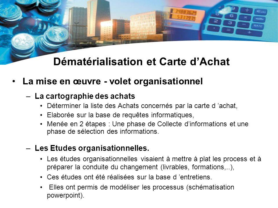 Dématérialisation et Carte dAchat La mise en œuvre - volet organisationnel –La cartographie des achats Déterminer la liste des Achats concernés par la