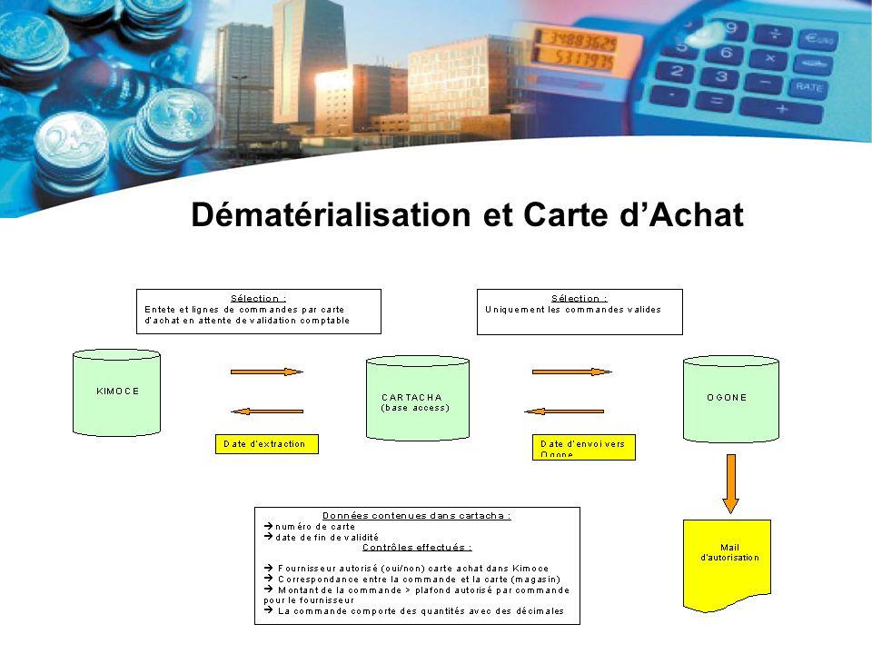 Dématérialisation et Carte dAchat