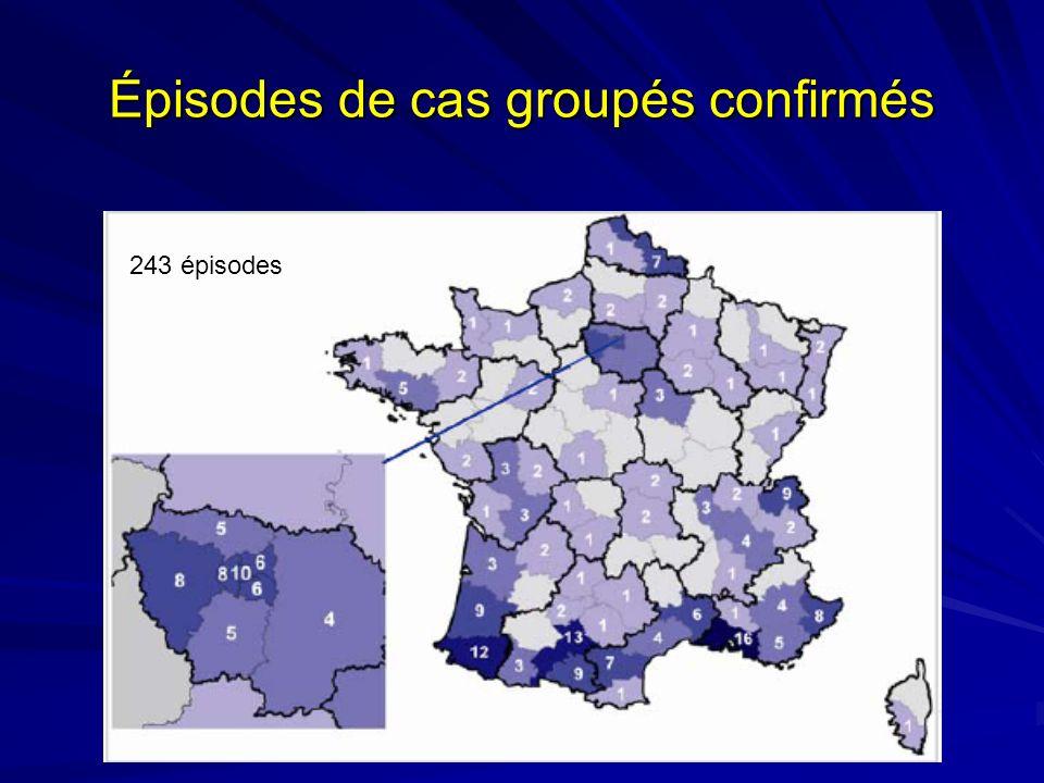 Épisodes de cas groupés confirmés 243 épisodes
