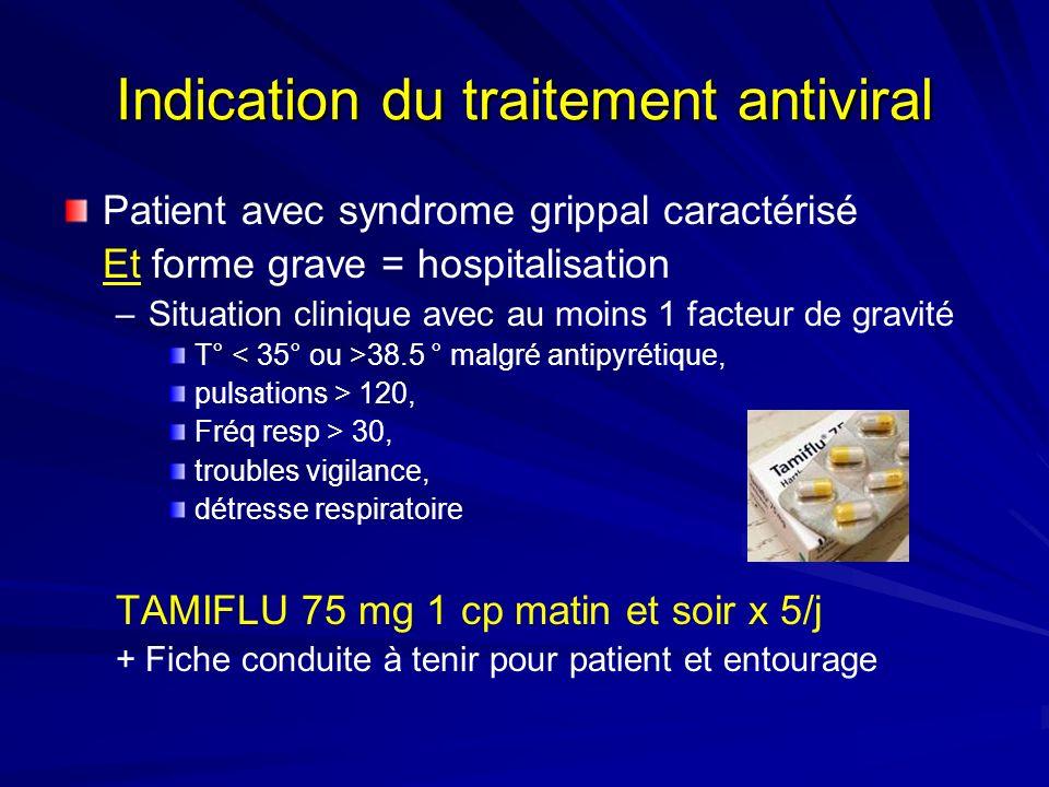 Indication du traitement antiviral Patient avec syndrome grippal caractérisé Et forme grave = hospitalisation –Situation clinique avec au moins 1 fact