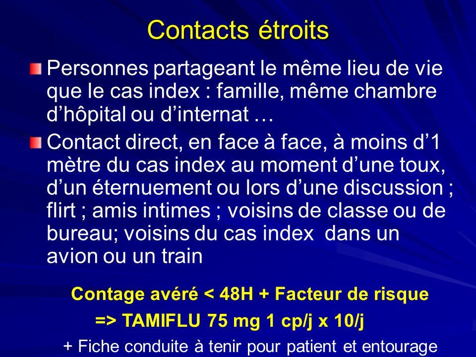 Contacts étroits Personnes partageant le même lieu de vie que le cas index : famille, même chambre dhôpital ou dinternat … Contact direct, en face à f