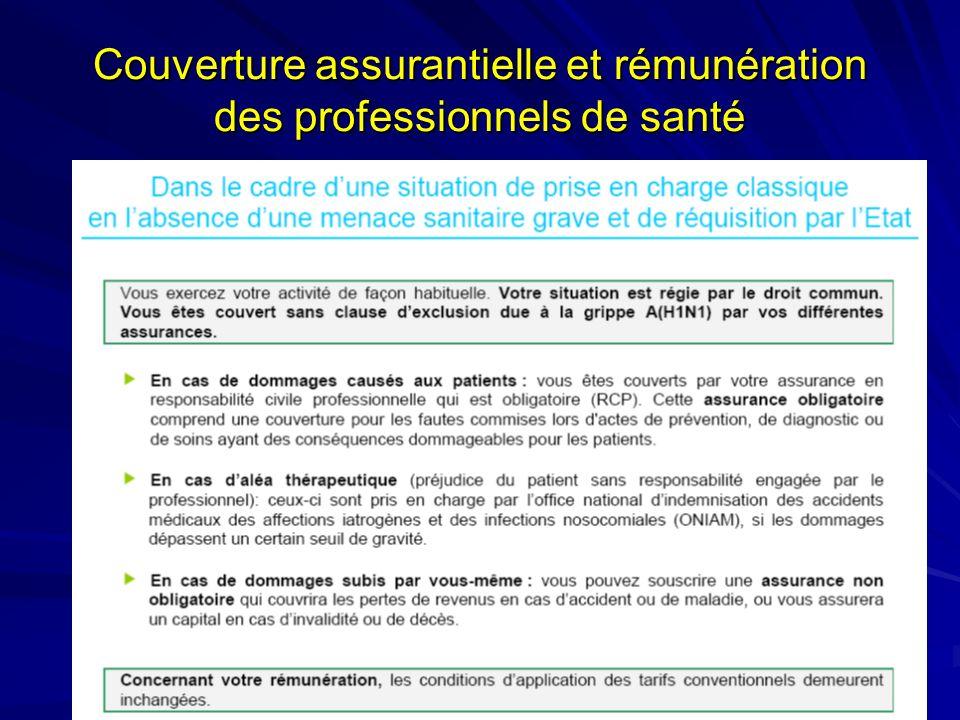 Couverture assurantielle et rémunération des professionnels de santé