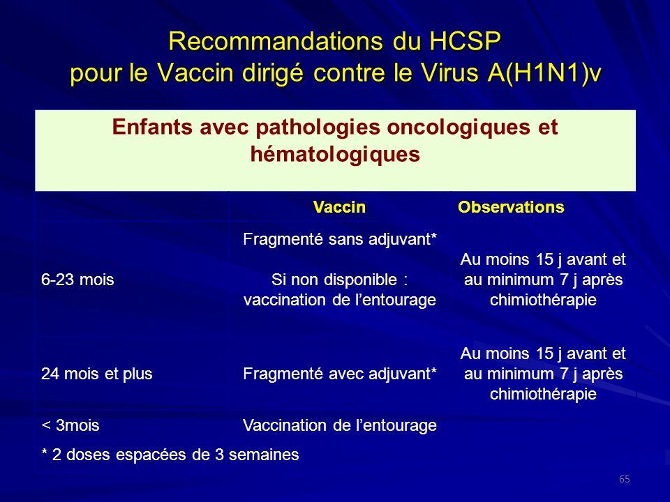 Recommandations du HCSP pour le Vaccin dirigé contre le Virus A(H1N1)v 65 Enfants avec pathologies oncologiques et hématologiques VaccinObservations 6