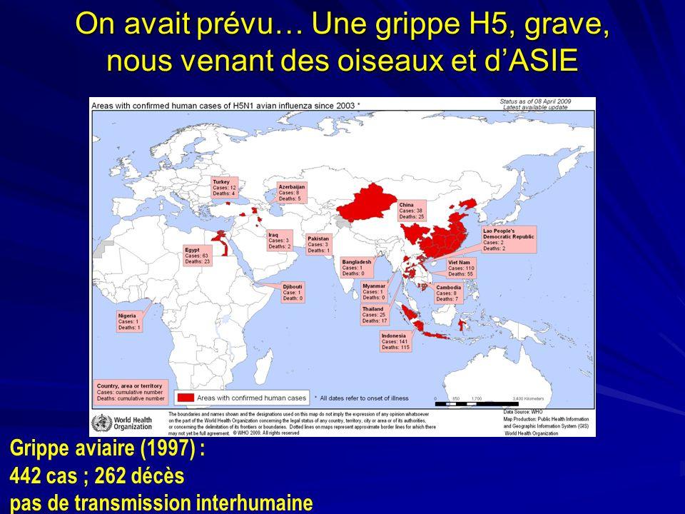 Estimation de limpact de lépidémie en France (selon un taux dattaque de 10%) 1% (jusquà 2% ) 15 à 20% des hospitalisés 10 à 15% 1 / 1 000 à 1/10 000 Létalité Inconnu 6400-640 6,4 M 64000 Daprès les données de lINVS (D.