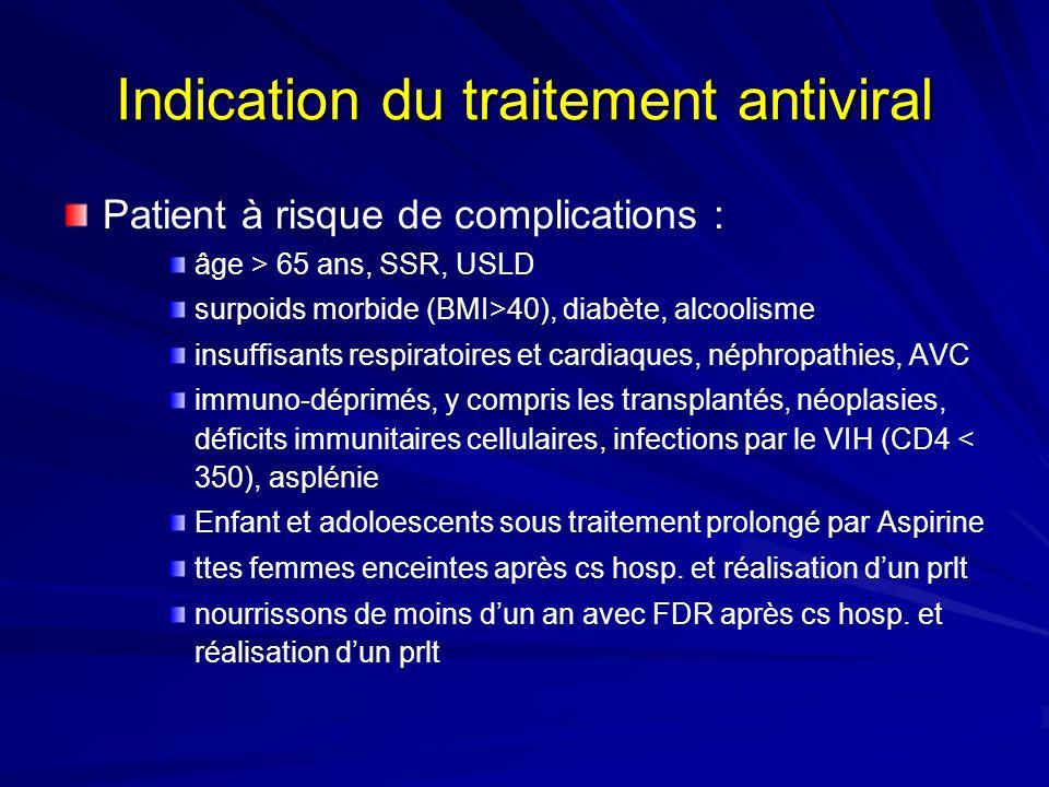 Indication du traitement antiviral Patient à risque de complications : âge > 65 ans, SSR, USLD surpoids morbide (BMI>40), diabète, alcoolisme insuffisants respiratoires et cardiaques, néphropathies, AVC immuno-déprimés, y compris les transplantés, néoplasies, déficits immunitaires cellulaires, infections par le VIH (CD4 < 350), asplénie Enfant et adoloescents sous traitement prolongé par Aspirine ttes femmes enceintes après cs hosp.