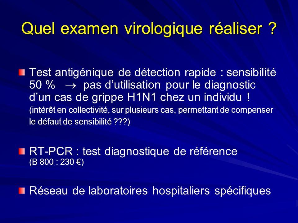 Quel examen virologique réaliser ? Test antigénique de détection rapide : sensibilité 50 % pas dutilisation pour le diagnostic dun cas de grippe H1N1