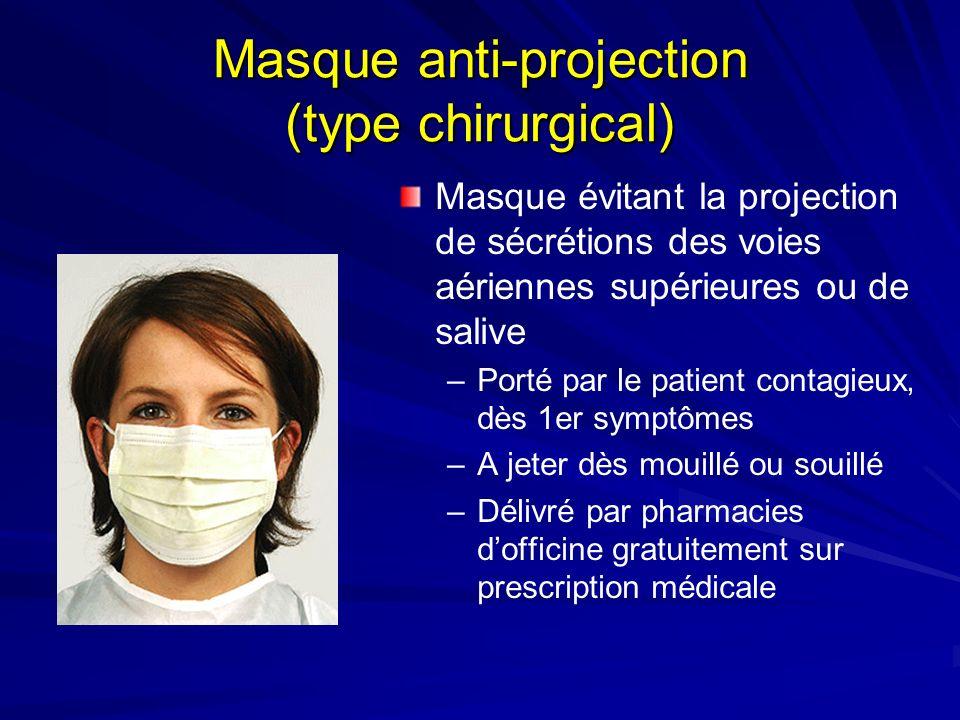 Masque anti-projection (type chirurgical) Masque évitant la projection de sécrétions des voies aériennes supérieures ou de salive –Porté par le patien