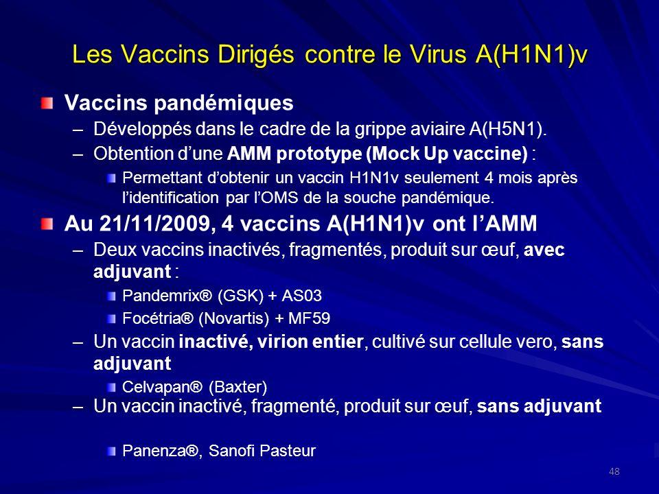 Les Vaccins Dirigés contre le Virus A(H1N1)v Vaccins pandémiques –Développés dans le cadre de la grippe aviaire A(H5N1). –Obtention dune AMM prototype