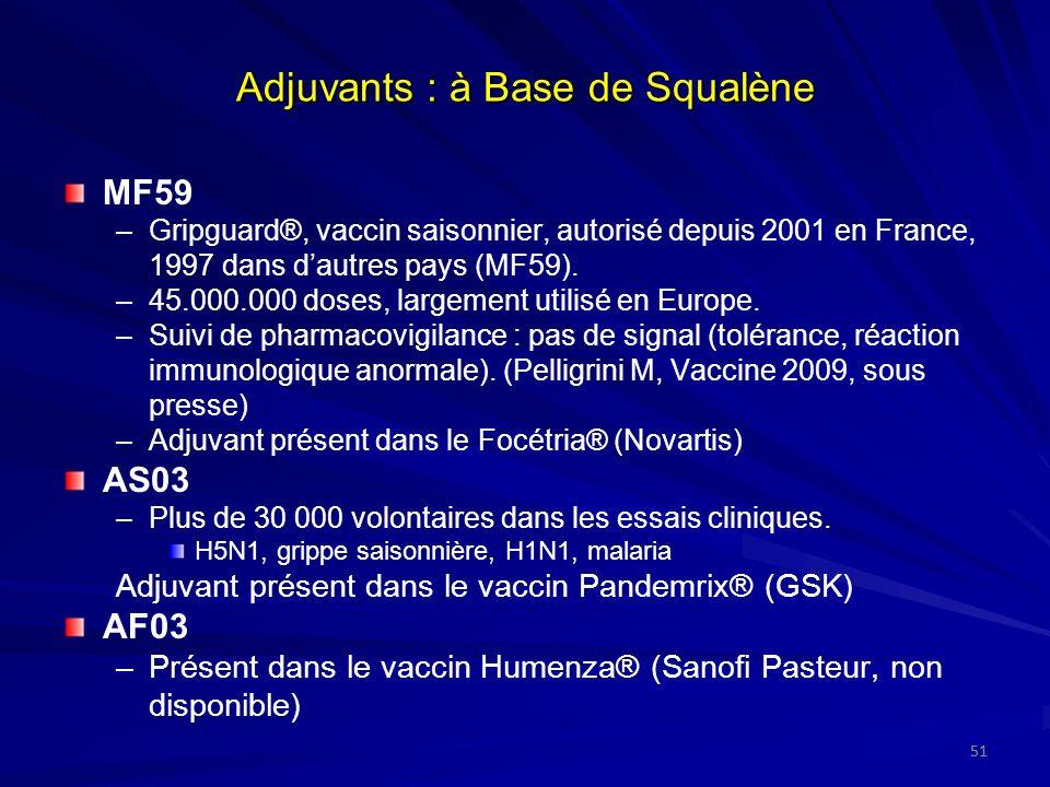 Adjuvants : à Base de Squalène MF59 –Gripguard®, vaccin saisonnier, autorisé depuis 2001 en France, 1997 dans dautres pays (MF59). –45.000.000 doses,
