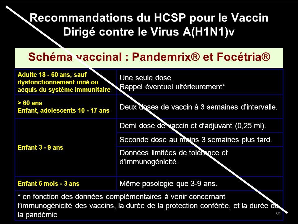 Recommandations du HCSP pour le Vaccin Dirigé contre le Virus A(H1N1)v Schéma vaccinal : Pandemrix® et Focétria® 59 Adulte 18 - 60 ans, sauf dysfonctionnement inné ou acquis du système immunitaire Une seule dose.