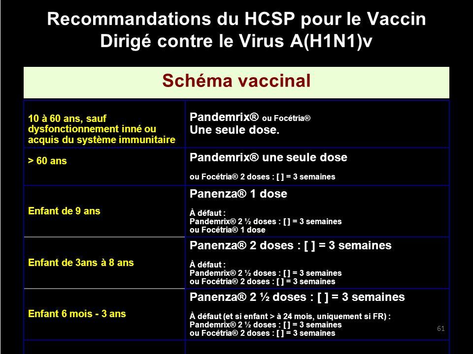 Recommandations du HCSP pour le Vaccin Dirigé contre le Virus A(H1N1)v Schéma vaccinal 61 10 à 60 ans, sauf dysfonctionnement inné ou acquis du système immunitaire Pandemrix® ou Focétria® Une seule dose.
