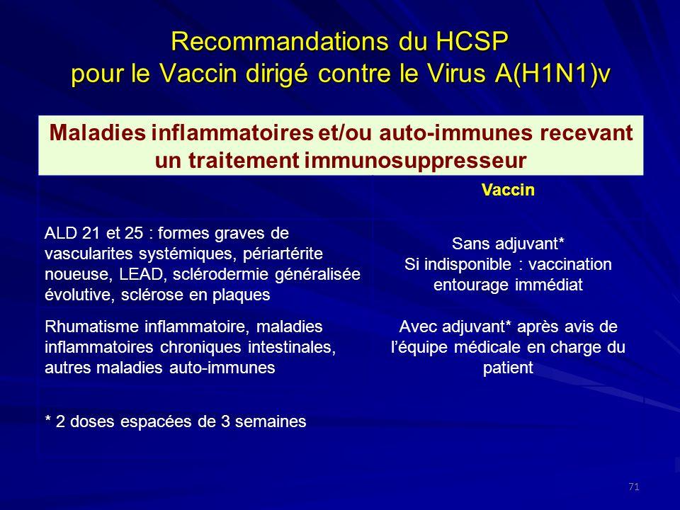Recommandations du HCSP pour le Vaccin dirigé contre le Virus A(H1N1)v 71 Maladies inflammatoires et/ou auto-immunes recevant un traitement immunosuppresseur Vaccin ALD 21 et 25 : formes graves de vascularites systémiques, périartérite noueuse, LEAD, sclérodermie généralisée évolutive, sclérose en plaques Sans adjuvant* Si indisponible : vaccination entourage immédiat Rhumatisme inflammatoire, maladies inflammatoires chroniques intestinales, autres maladies auto-immunes Avec adjuvant* après avis de léquipe médicale en charge du patient * 2 doses espacées de 3 semaines