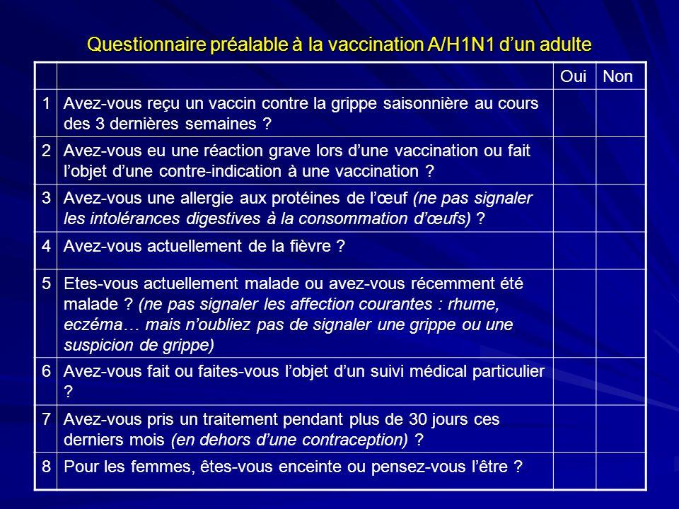 Questionnaire préalable à la vaccination A/H1N1 dun adulte OuiNon 1Avez-vous reçu un vaccin contre la grippe saisonnière au cours des 3 dernières sema
