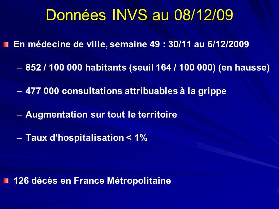 Données INVS au 08/12/09 En médecine de ville, semaine 49 : 30/11 au 6/12/2009 –852 / 100 000 habitants (seuil 164 / 100 000) (en hausse) –477 000 con