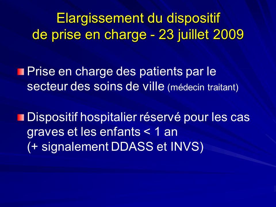 Elargissement du dispositif de prise en charge - 23 juillet 2009 Prise en charge des patients par le secteur des soins de ville (médecin traitant) Dispositif hospitalier réservé pour les cas graves et les enfants < 1 an (+ signalement DDASS et INVS)