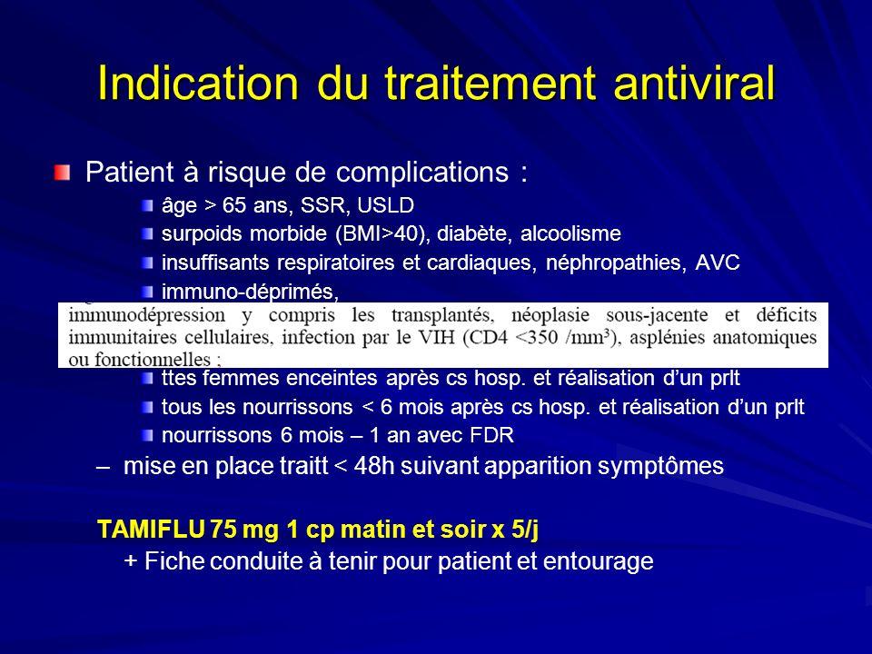 Indication du traitement antiviral Patient à risque de complications : âge > 65 ans, SSR, USLD surpoids morbide (BMI>40), diabète, alcoolisme insuffisants respiratoires et cardiaques, néphropathies, AVC immuno-déprimés, ttes femmes enceintes après cs hosp.
