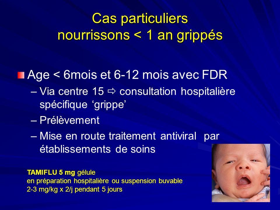 Cas particuliers nourrissons < 1 an grippés Age < 6mois et 6-12 mois avec FDR –Via centre 15 consultation hospitalière spécifique grippe –Prélèvement