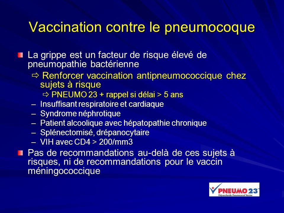 Vaccination contre le pneumocoque La grippe est un facteur de risque élevé de pneumopathie bactérienne Renforcer vaccination antipneumococcique chez sujets à risque PNEUMO 23 + rappel si délai > 5 ans –Insuffisant respiratoire et cardiaque –Syndrome néphrotique –Patient alcoolique avec hépatopathie chronique –Splénectomisé, drépanocytaire –VIH avec CD4 > 200/mm3 Pas de recommandations au-delà de ces sujets à risques, ni de recommandations pour le vaccin méningococcique
