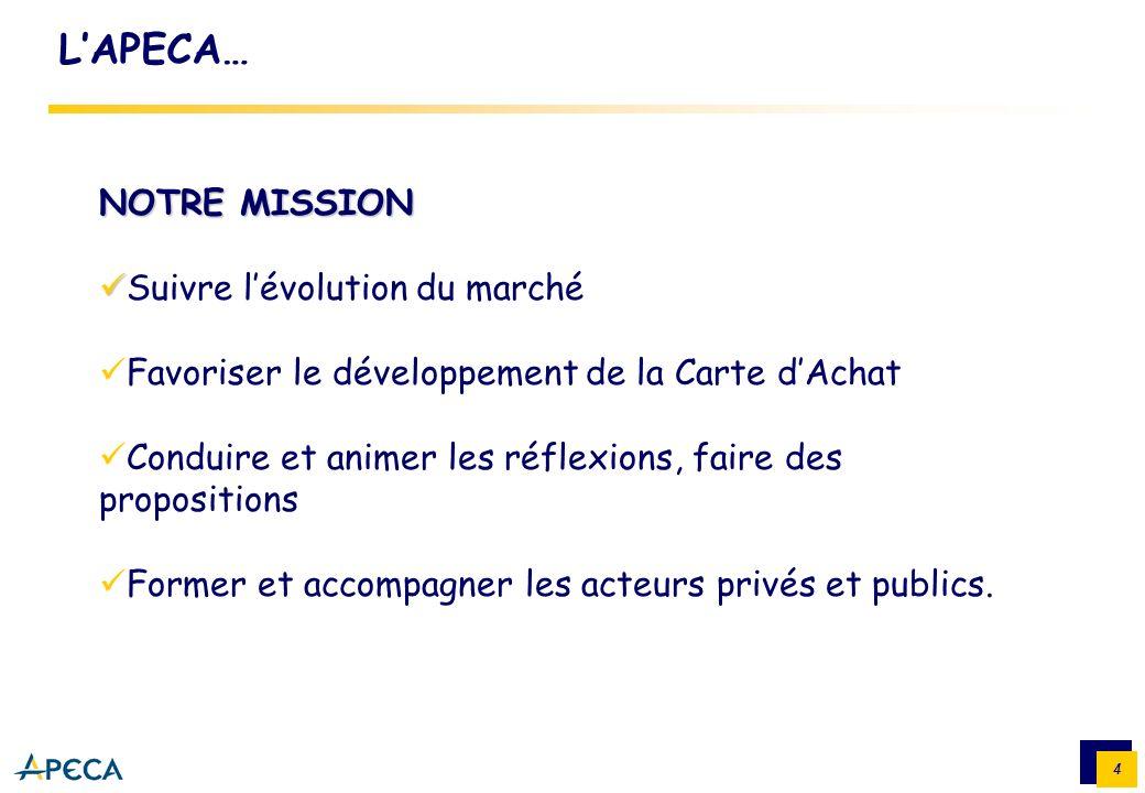 4 LAPECA… NOTRE MISSION Suivre lévolution du marché Favoriser le développement de la Carte dAchat Conduire et animer les réflexions, faire des proposi