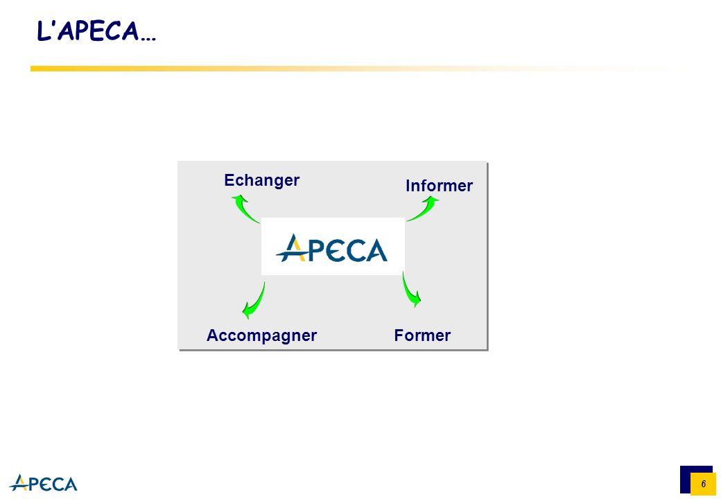 6 LAPECA… Echanger Informer FormerAccompagner