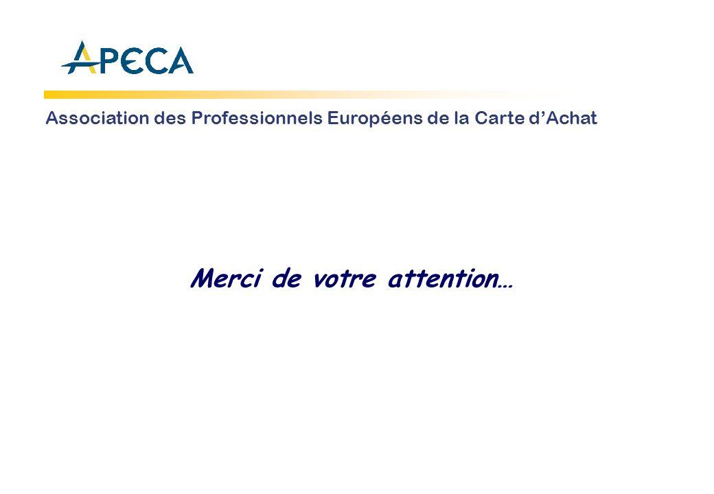 Merci de votre attention… Association des Professionnels Européens de la Carte dAchat