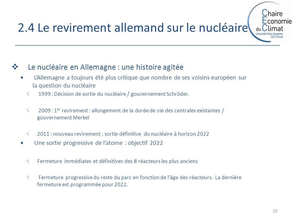 2.4 Le revirement allemand sur le nucléaire 10 Le nucléaire en Allemagne : une histoire agitée LAllemagne a toujours été plus critique que nombre de ses voisins européen sur la question du nucléaire 1999 : Décision de sortie du nucléaire / gouvernement Schröder.
