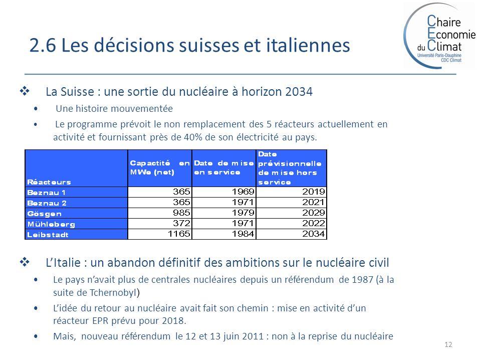 2.6 Les décisions suisses et italiennes 12 La Suisse : une sortie du nucléaire à horizon 2034 Une histoire mouvementée Le programme prévoit le non remplacement des 5 réacteurs actuellement en activité et fournissant près de 40% de son électricité au pays.