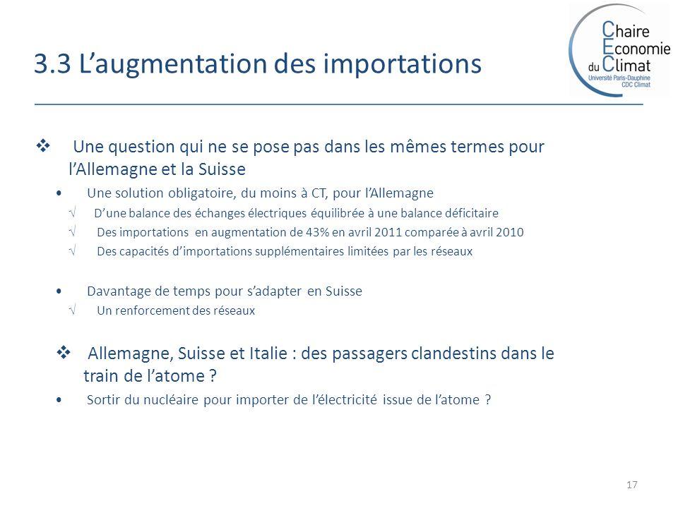 3.3 Laugmentation des importations 17 Une question qui ne se pose pas dans les mêmes termes pour lAllemagne et la Suisse Une solution obligatoire, du