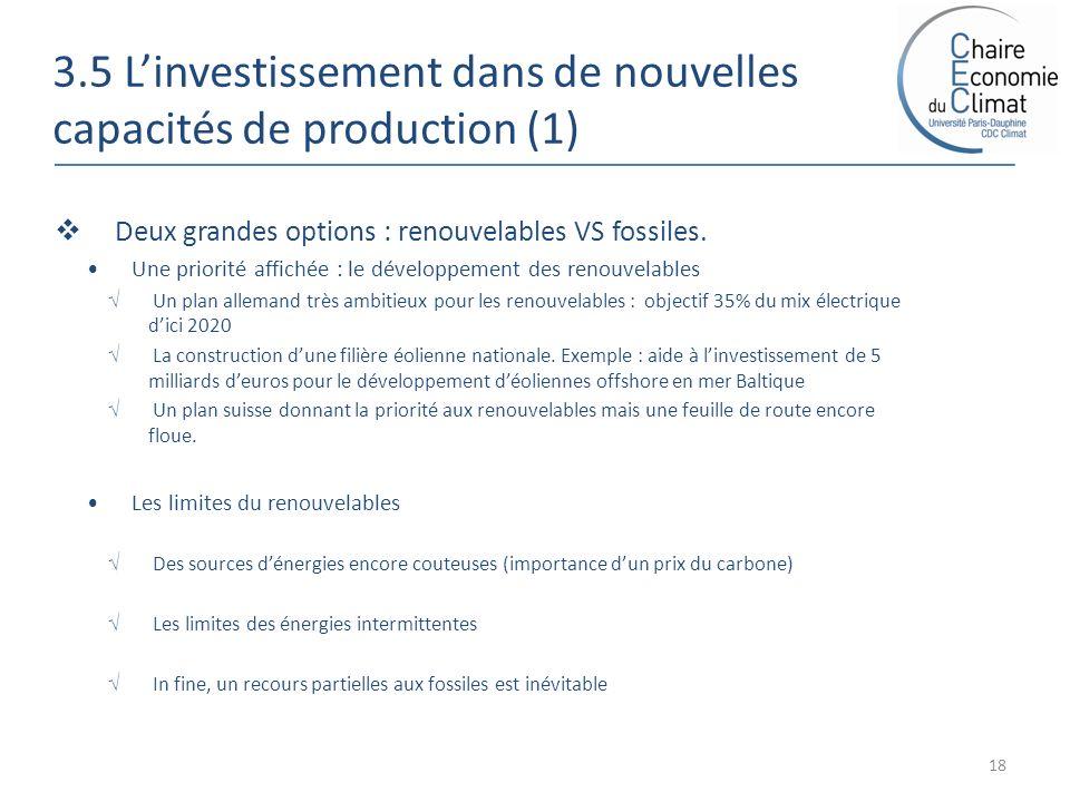 3.5 Linvestissement dans de nouvelles capacités de production (1) 18 Deux grandes options : renouvelables VS fossiles. Une priorité affichée : le déve