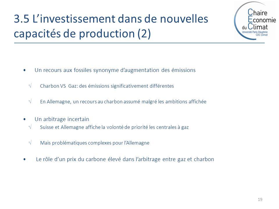 3.5 Linvestissement dans de nouvelles capacités de production (2) 19 Un recours aux fossiles synonyme daugmentation des émissions Charbon VS Gaz: des