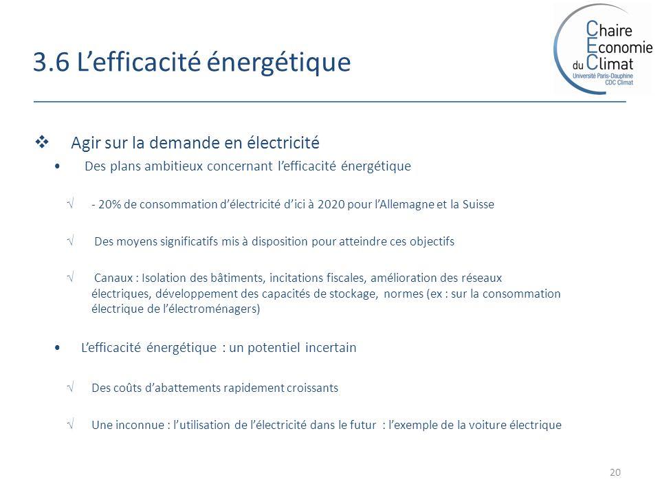 3.6 Lefficacité énergétique 20 Agir sur la demande en électricité Des plans ambitieux concernant lefficacité énergétique - 20% de consommation délectr