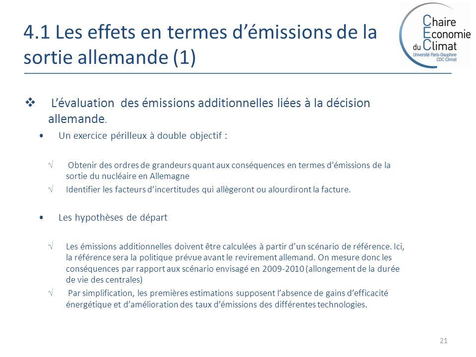 4.1 Les effets en termes démissions de la sortie allemande (1) 21 Lévaluation des émissions additionnelles liées à la décision allemande. Un exercice
