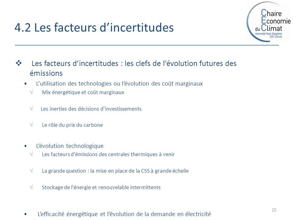 4.2 Les facteurs dincertitudes 25 Les facteurs dincertitudes : les clefs de lévolution futures des émissions Lutilisation des technologies ou lévoluti